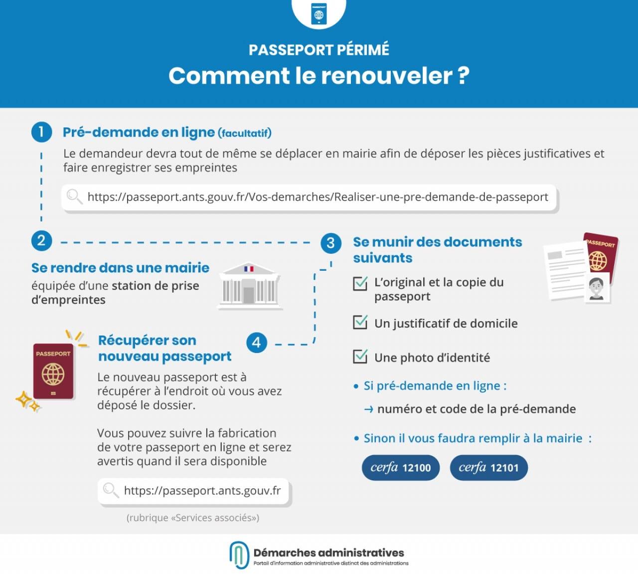 image-enouvellement-passeport-les-pieces-justificatives-necessaires